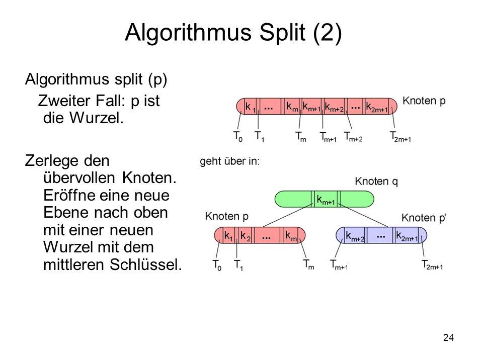 24 Algorithmus split (p) Zweiter Fall: p ist die Wurzel.