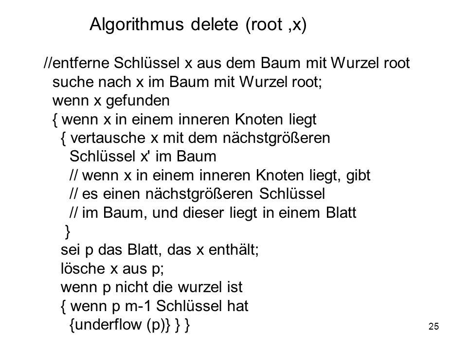 25 //entferne Schlüssel x aus dem Baum mit Wurzel root suche nach x im Baum mit Wurzel root; wenn x gefunden { wenn x in einem inneren Knoten liegt { vertausche x mit dem nächstgrößeren Schlüssel x im Baum // wenn x in einem inneren Knoten liegt, gibt // es einen nächstgrößeren Schlüssel // im Baum, und dieser liegt in einem Blatt } sei p das Blatt, das x enthält; lösche x aus p; wenn p nicht die wurzel ist { wenn p m-1 Schlüssel hat {underflow (p)} } } Algorithmus delete (root,x)