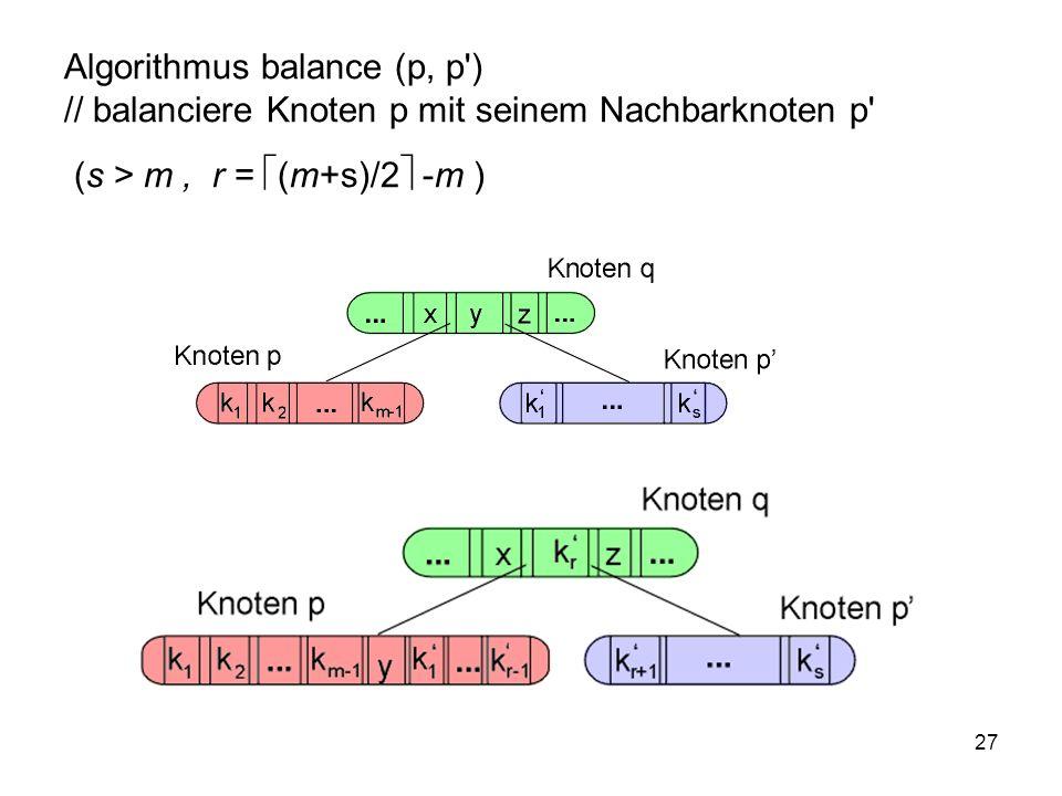 27 Algorithmus balance (p, p ) // balanciere Knoten p mit seinem Nachbarknoten p (s > m, r = (m+s)/2 -m )