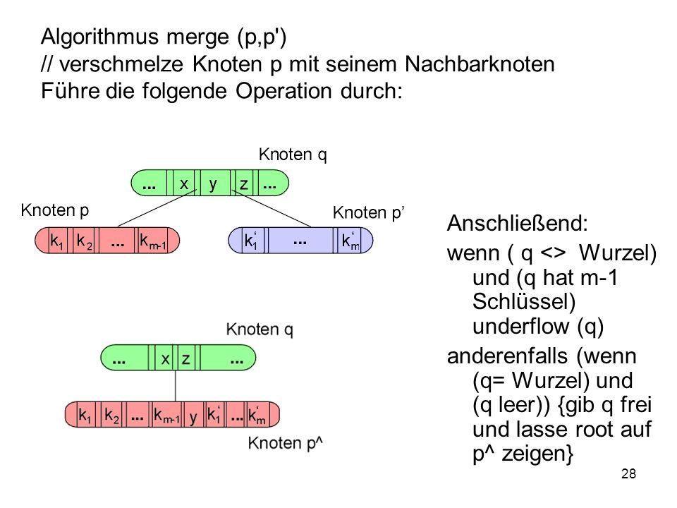 28 Algorithmus merge (p,p ) // verschmelze Knoten p mit seinem Nachbarknoten Führe die folgende Operation durch: Anschließend: wenn ( q <> Wurzel) und (q hat m-1 Schlüssel) underflow (q) anderenfalls (wenn (q= Wurzel) und (q leer)) {gib q frei und lasse root auf p^ zeigen}
