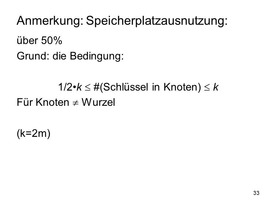 33 Anmerkung: Speicherplatzausnutzung: über 50% Grund: die Bedingung: 1/2k #(Schlüssel in Knoten) k Für Knoten Wurzel (k=2m)