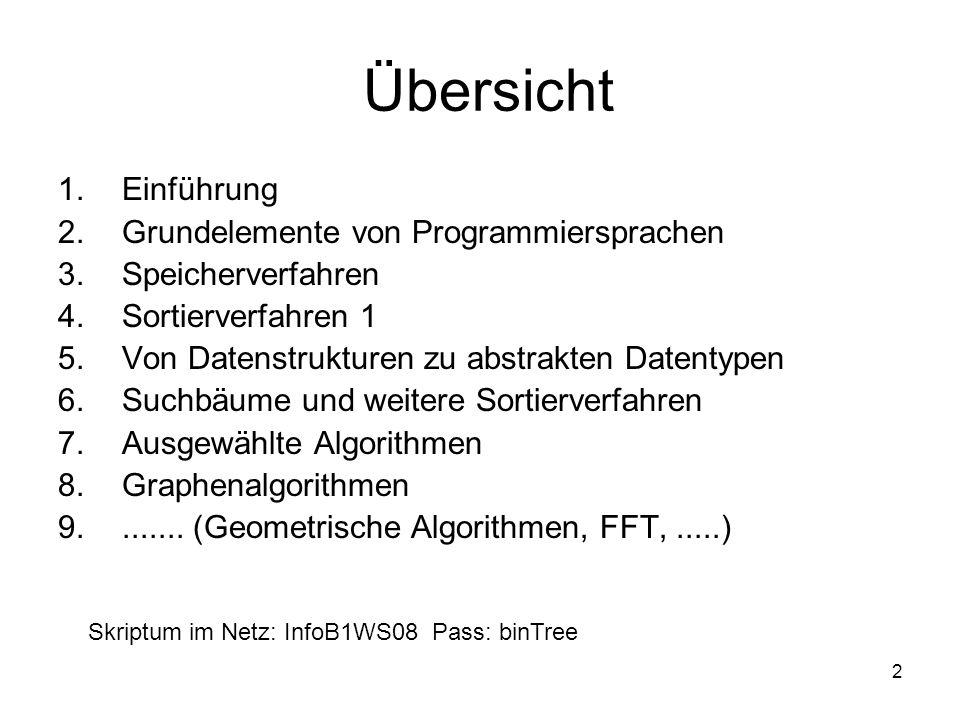2 Übersicht 1.Einführung 2.Grundelemente von Programmiersprachen 3.Speicherverfahren 4.Sortierverfahren 1 5.Von Datenstrukturen zu abstrakten Datentyp