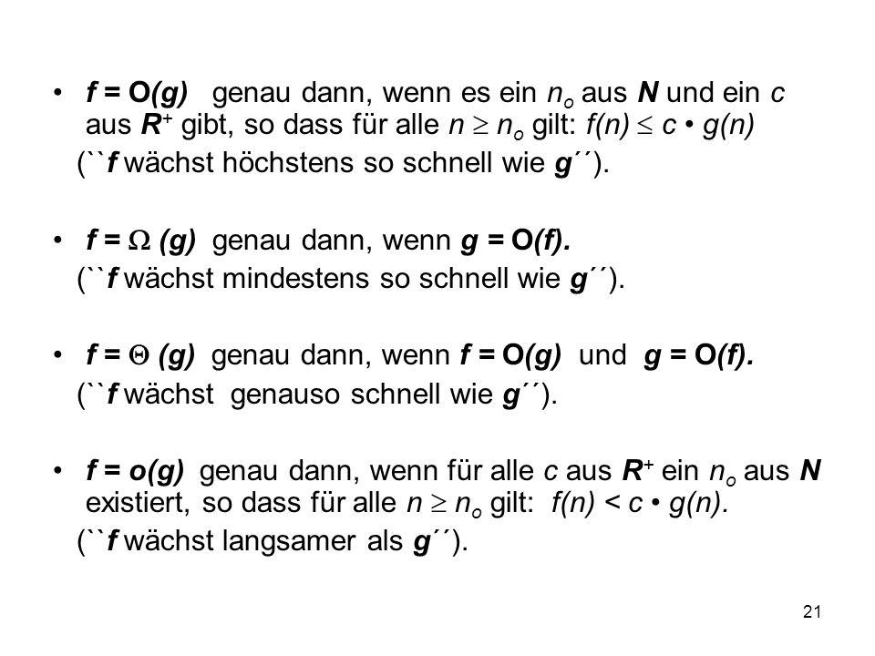 21 f = O(g) genau dann, wenn es ein n o aus N und ein c aus R + gibt, so dass für alle n n o gilt: f(n) c g(n) (``f wächst höchstens so schnell wie g´