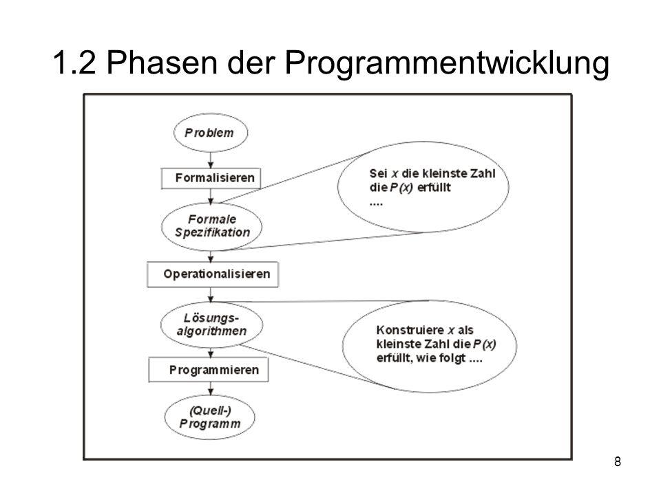 8 1.2 Phasen der Programmentwicklung