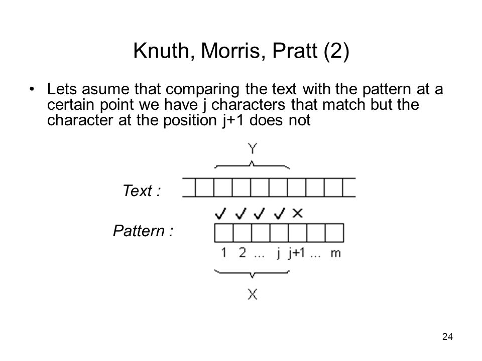 24 Knuth, Morris, Pratt (2) Lets asume that comparing the text with the pattern at a certain point we have j characters that match but the character at the position j+1 does not Text : Pattern :