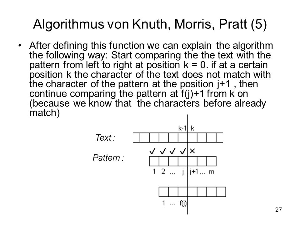 27 Algorithmus von Knuth, Morris, Pratt (5) After defining this function we can explain the algorithm the following way: Start comparing the the text with the pattern from left to right at position k = 0.
