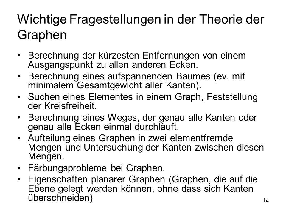 14 Wichtige Fragestellungen in der Theorie der Graphen Berechnung der kürzesten Entfernungen von einem Ausgangspunkt zu allen anderen Ecken. Berechnun