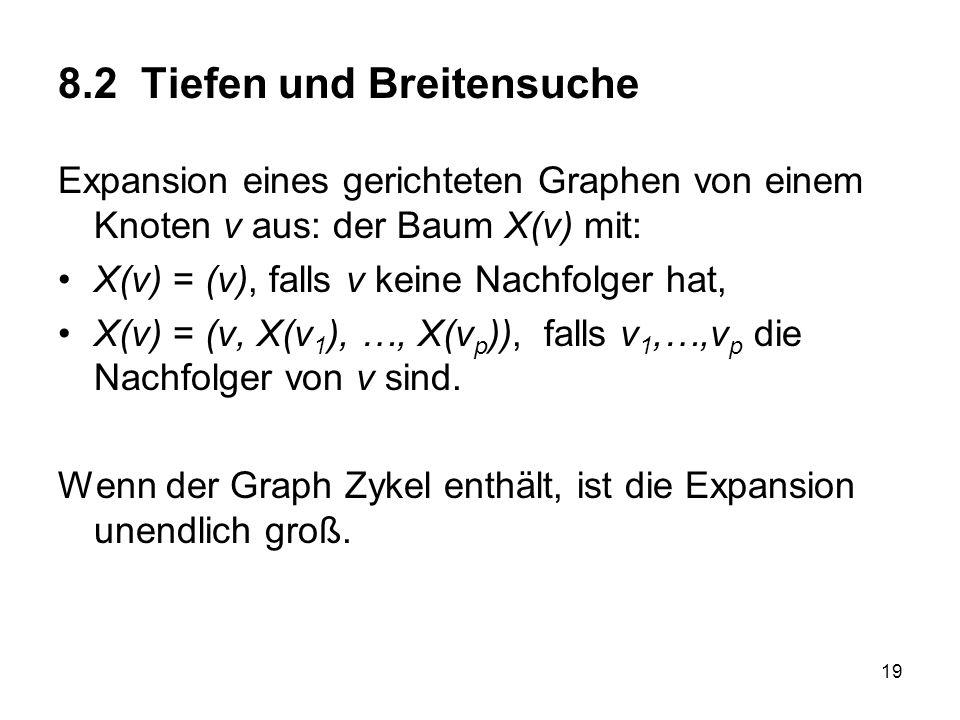 19 8.2 Tiefen und Breitensuche Expansion eines gerichteten Graphen von einem Knoten v aus: der Baum X(v) mit: X(v) = (v), falls v keine Nachfolger hat, X(v) = (v, X(v 1 ), …, X(v p )), falls v 1,…,v p die Nachfolger von v sind.