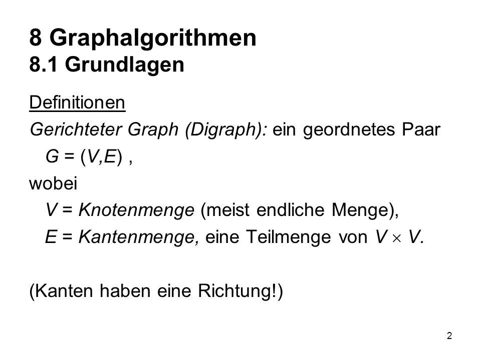 2 8 Graphalgorithmen 8.1 Grundlagen Definitionen Gerichteter Graph (Digraph): ein geordnetes Paar G = (V,E), wobei V = Knotenmenge (meist endliche Menge), E = Kantenmenge, eine Teilmenge von V V.