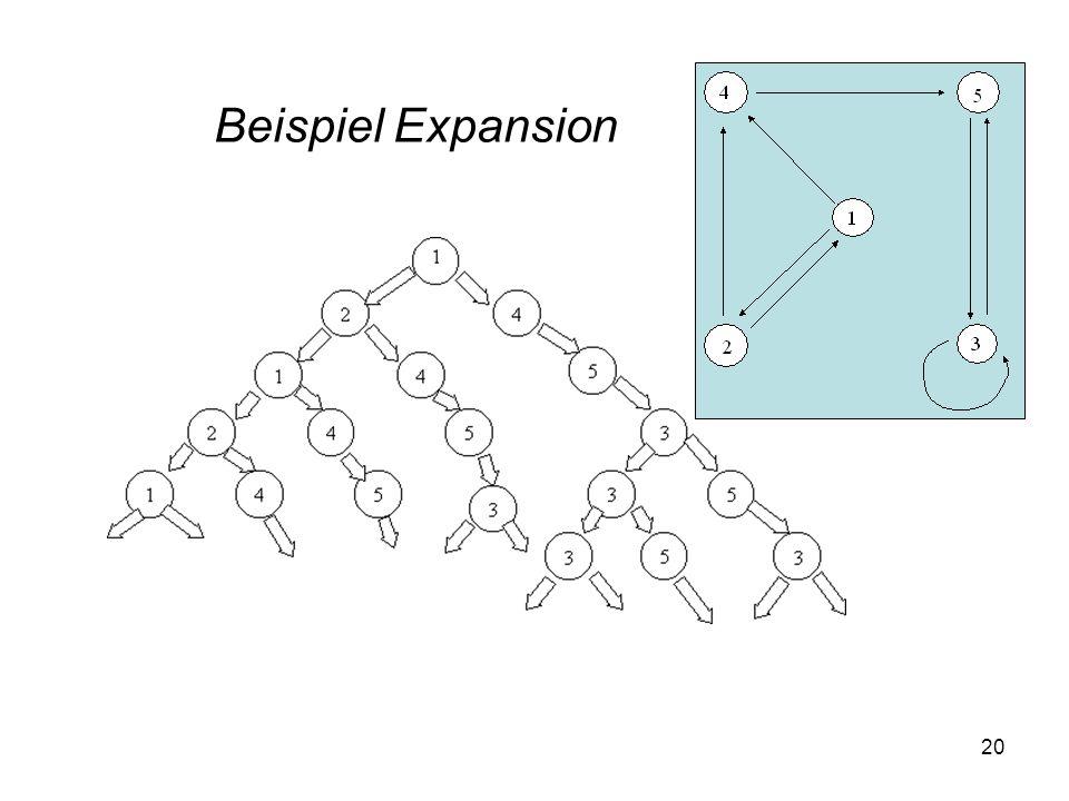 20 Beispiel Expansion