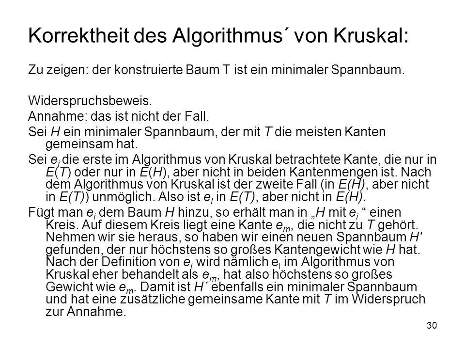 30 Korrektheit des Algorithmus´ von Kruskal: Zu zeigen: der konstruierte Baum T ist ein minimaler Spannbaum. Widerspruchsbeweis. Annahme: das ist nich