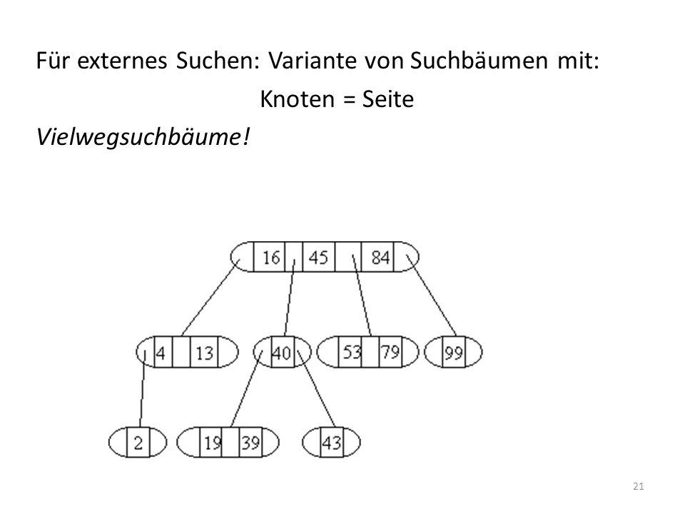21 Für externes Suchen: Variante von Suchbäumen mit: Knoten = Seite Vielwegsuchbäume!