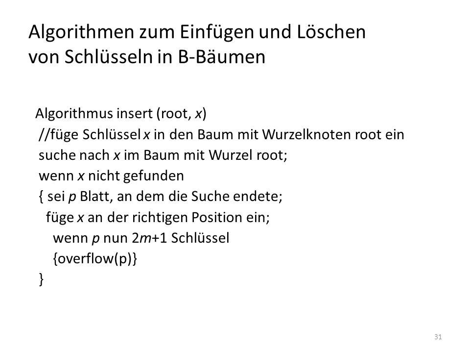 31 Algorithmen zum Einfügen und Löschen von Schlüsseln in B-Bäumen Algorithmus insert (root, x) //füge Schlüssel x in den Baum mit Wurzelknoten root ein suche nach x im Baum mit Wurzel root; wenn x nicht gefunden { sei p Blatt, an dem die Suche endete; füge x an der richtigen Position ein; wenn p nun 2m+1 Schlüssel {overflow(p)} }
