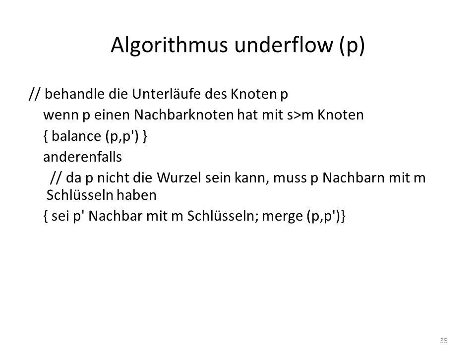 35 Algorithmus underflow (p) // behandle die Unterläufe des Knoten p wenn p einen Nachbarknoten hat mit s>m Knoten { balance (p,p ) } anderenfalls // da p nicht die Wurzel sein kann, muss p Nachbarn mit m Schlüsseln haben { sei p Nachbar mit m Schlüsseln; merge (p,p )}