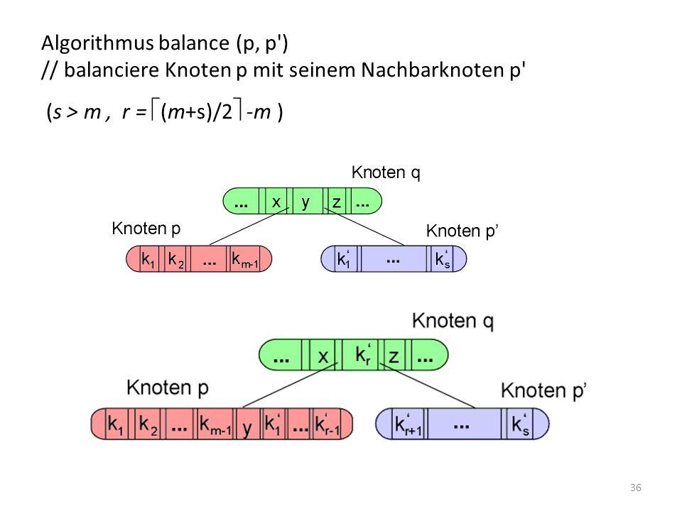 36 Algorithmus balance (p, p ) // balanciere Knoten p mit seinem Nachbarknoten p (s > m, r = (m+s)/2 -m )