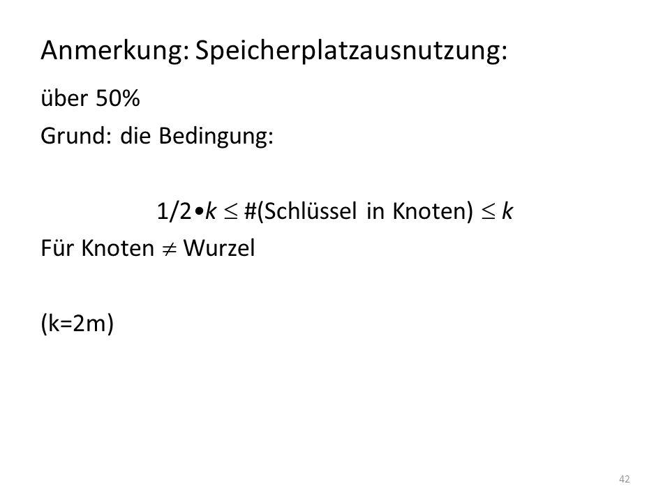 42 Anmerkung: Speicherplatzausnutzung: über 50% Grund: die Bedingung: 1/2k #(Schlüssel in Knoten) k Für Knoten Wurzel (k=2m)