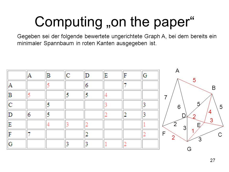 28 Computing on the paper Wir wollen in einer Array-Implementation den kürzesten Wegebaum von A aus berechnen.