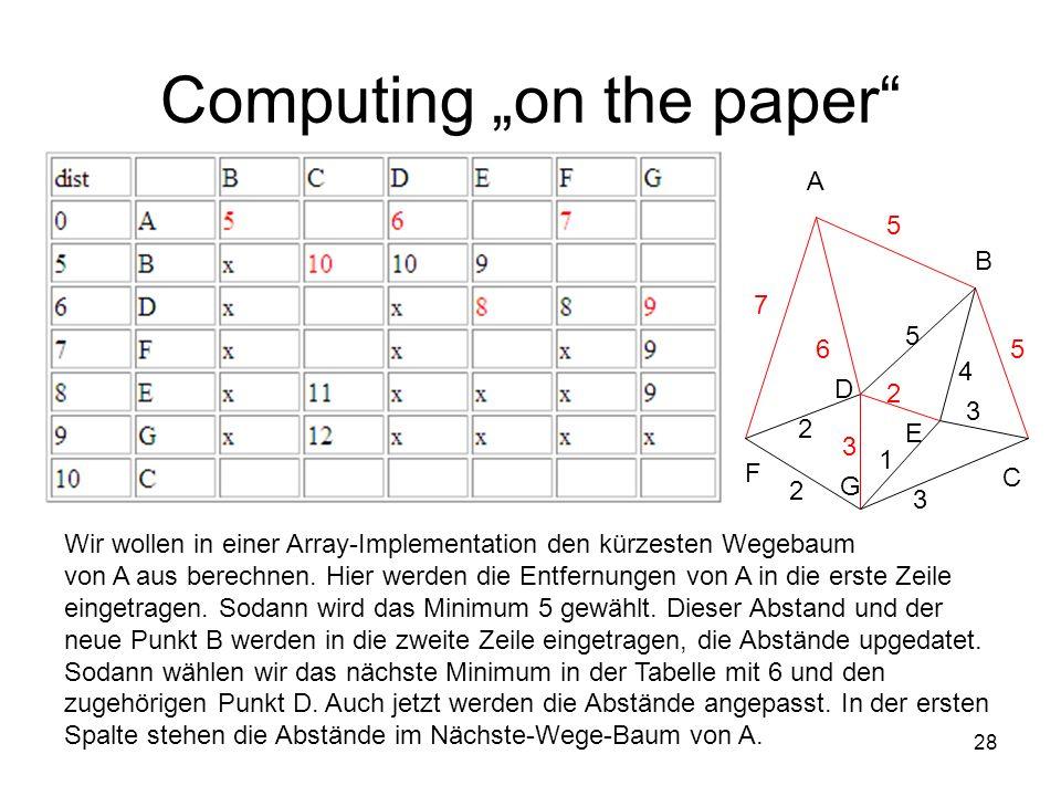 29 8.4.2 Implementierung des Algorithmus a) Implementierung mit einer Adjazenzmatrix Sei V={1,...,n} und sei cost(i,j) die Kostenmatrix mit Einträgen unendlich in Elementen, in denen keine Kante vorhanden ist.