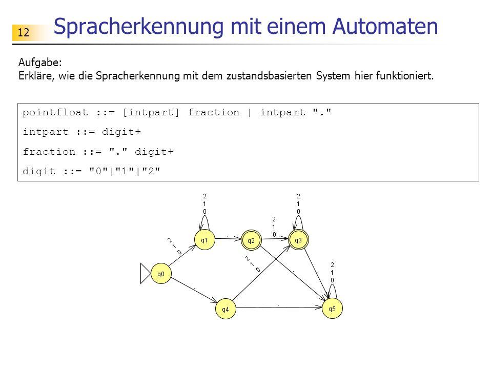 12 Spracherkennung mit einem Automaten pointfloat ::= [intpart] fraction | intpart
