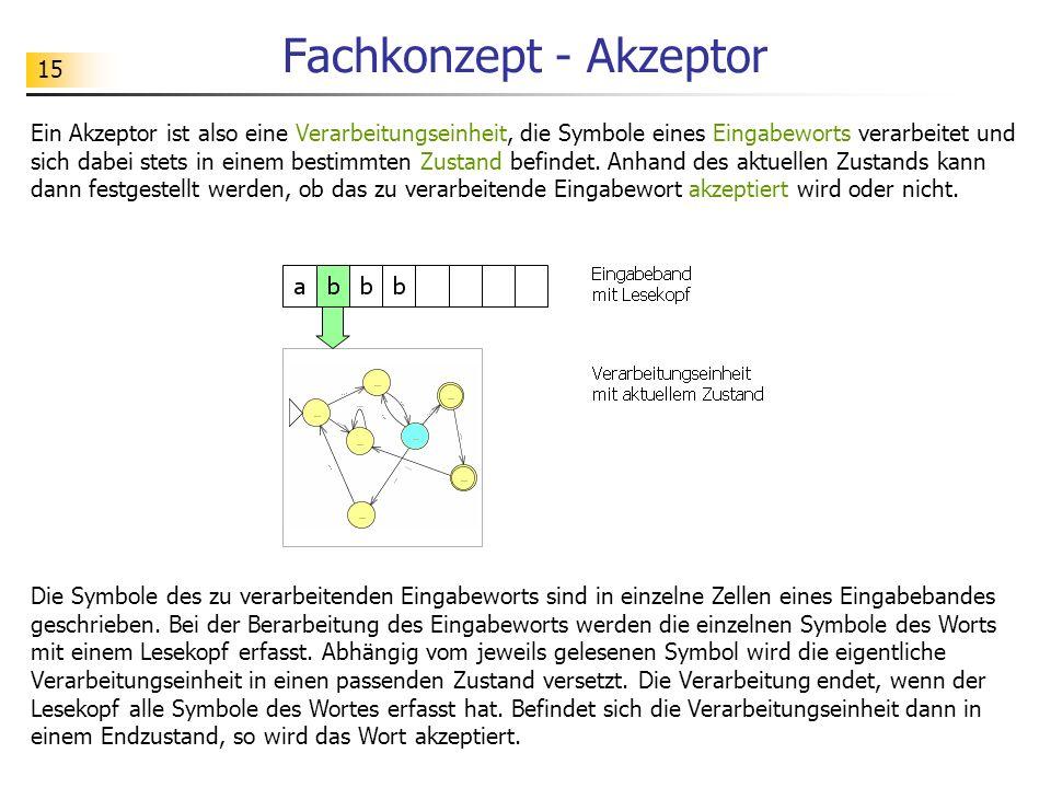 15 Fachkonzept - Akzeptor Ein Akzeptor ist also eine Verarbeitungseinheit, die Symbole eines Eingabeworts verarbeitet und sich dabei stets in einem be