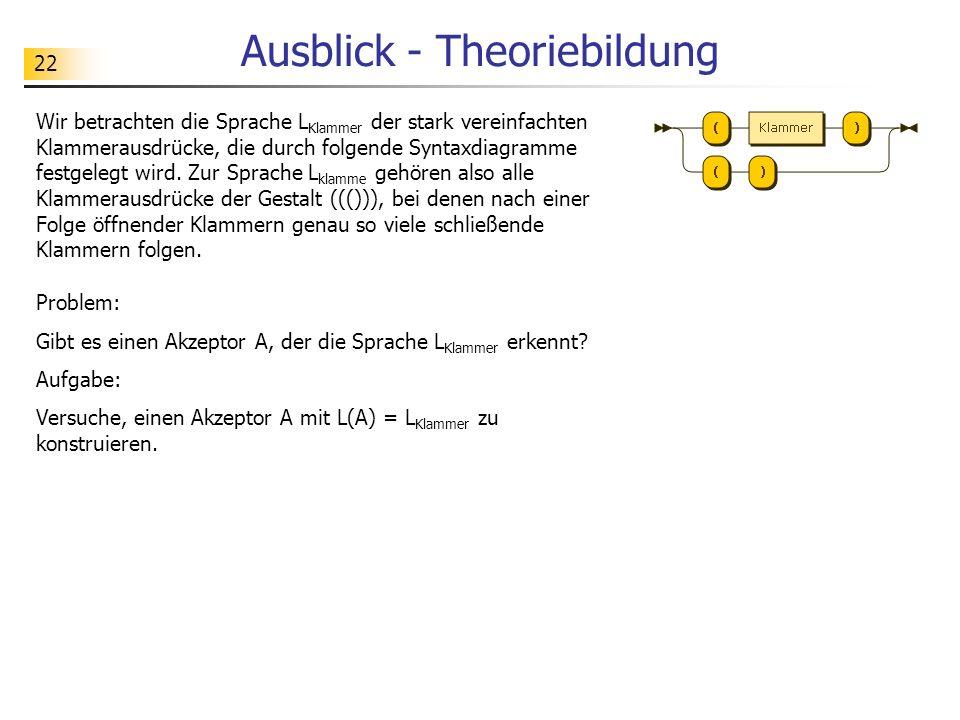 22 Ausblick - Theoriebildung Wir betrachten die Sprache L Klammer der stark vereinfachten Klammerausdrücke, die durch folgende Syntaxdiagramme festgel