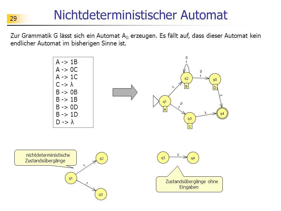 29 Nichtdeterministischer Automat A -> 1B A -> 0C A -> 1C C -> λ B -> 0B B -> 1B B -> 0D B -> 1D D -> λ Zur Grammatik G lässt sich ein Automat A G erz