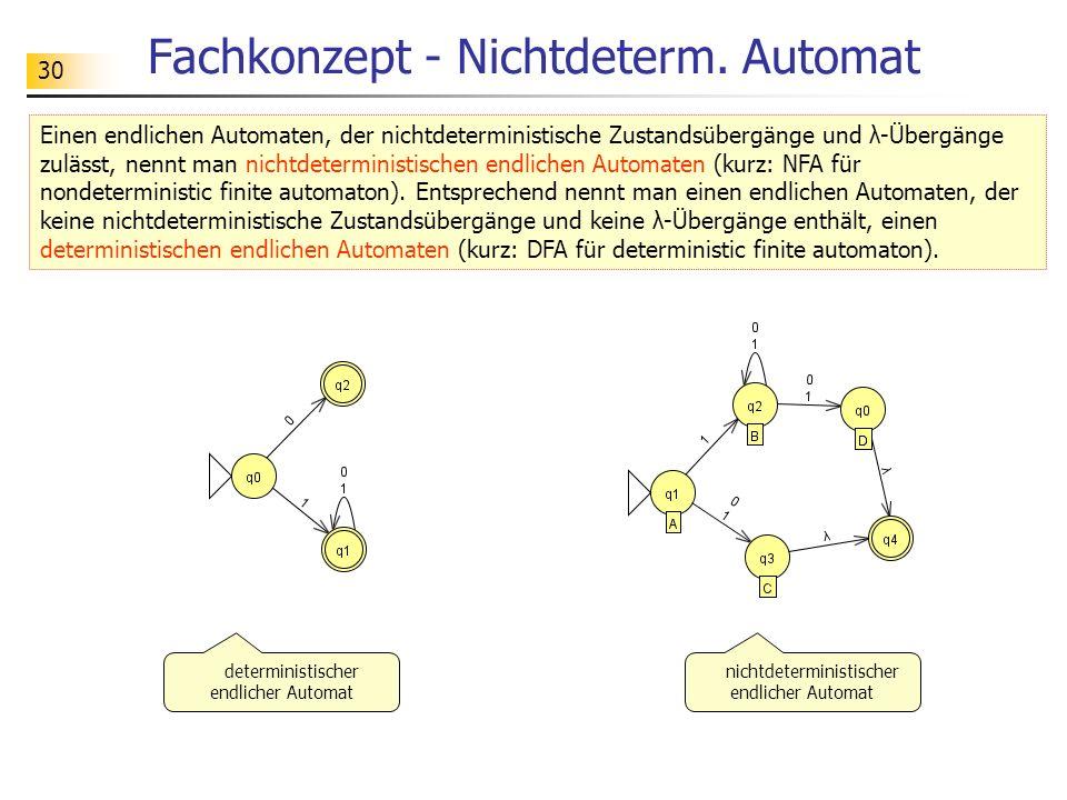 30 Fachkonzept - Nichtdeterm. Automat Einen endlichen Automaten, der nichtdeterministische Zustandsübergänge und λ-Übergänge zulässt, nennt man nichtd