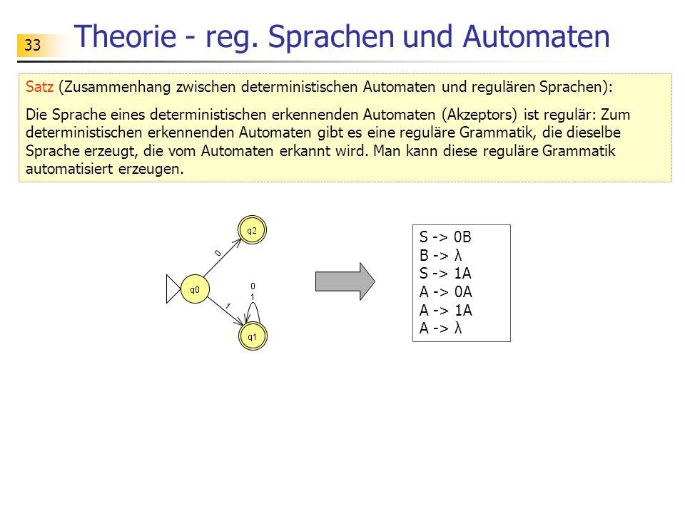 33 Theorie - reg. Sprachen und Automaten Satz (Zusammenhang zwischen deterministischen Automaten und regulären Sprachen): Die Sprache eines determinis