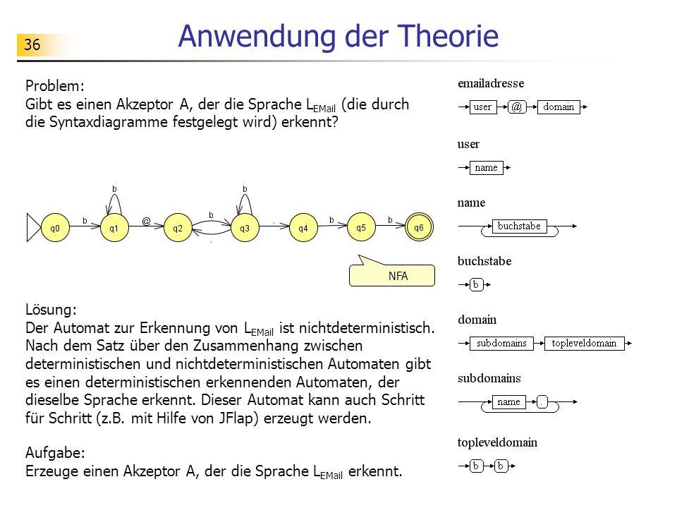 36 Anwendung der Theorie Problem: Gibt es einen Akzeptor A, der die Sprache L EMail (die durch die Syntaxdiagramme festgelegt wird) erkennt? Lösung: D