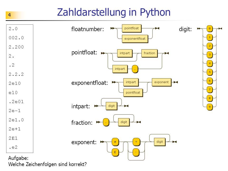 4 Zahldarstellung in Python Aufgabe: Welche Zeichenfolgen sind korrekt? 2.0 002.0 2.200 2..2 2.2.2 2e10 e10.2e01 2e-1 2e1.0 2e+1 2E1.e2 floatnumber: e