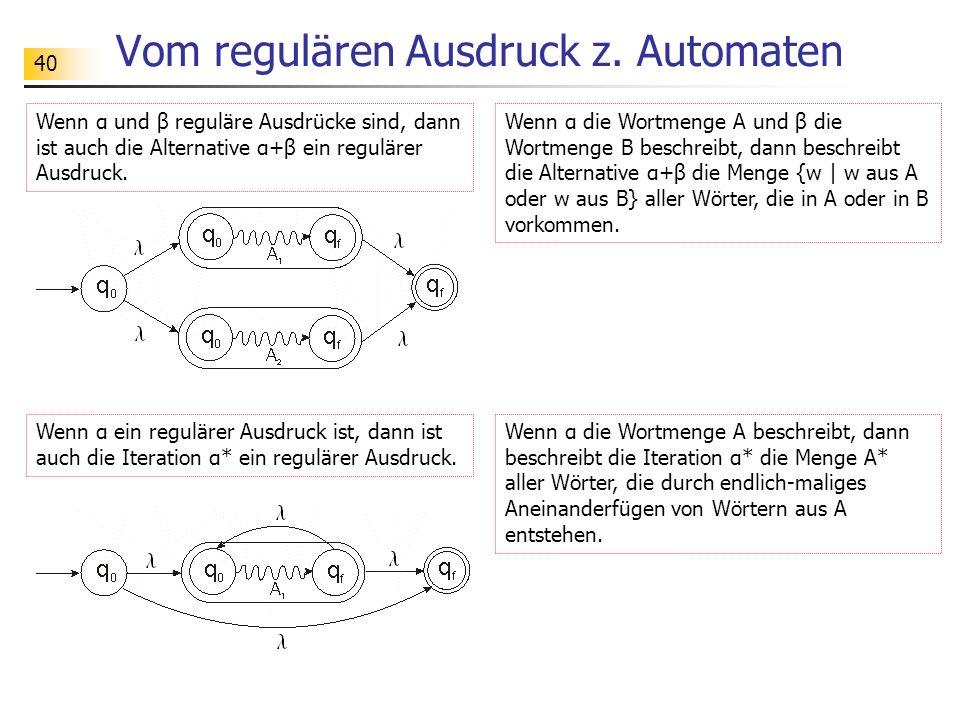 40 Vom regulären Ausdruck z. Automaten Wenn α und β reguläre Ausdrücke sind, dann ist auch die Alternative α+β ein regulärer Ausdruck. Wenn α die Wort