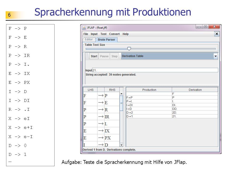 6 Spracherkennung mit Produktionen F -> P F -> E P -> R P -> IR P -> I. E -> IX E -> PX I -> D I -> DI R ->.I X -> eI X -> e+I X -> e-I D -> 0 D -> 1