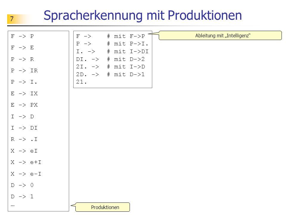 7 Spracherkennung mit Produktionen F -> P F -> E P -> R P -> IR P -> I. E -> IX E -> PX I -> D I -> DI R ->.I X -> eI X -> e+I X -> e-I D -> 0 D -> 1