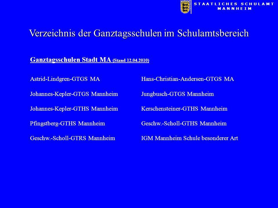 S T A A T L I C H E S S C H U L A M T M A N N H E I M Ganztagsschulen Stadt MA (Stand 12.04.2010) Astrid-Lindgren-GTGS MAHans-Christian-Andersen-GTGS MA Johannes-Kepler-GTGS MannheimJungbusch-GTGS Mannheim Johannes-Kepler-GTHS MannheimKerschensteiner-GTHS Mannheim Pfingstberg-GTHS MannheimGeschw.-Scholl-GTHS Mannheim Geschw.-Scholl-GTRS MannheimIGM Mannheim Schule besonderer Art Verzeichnis der Ganztagsschulen im Schulamtsbereich