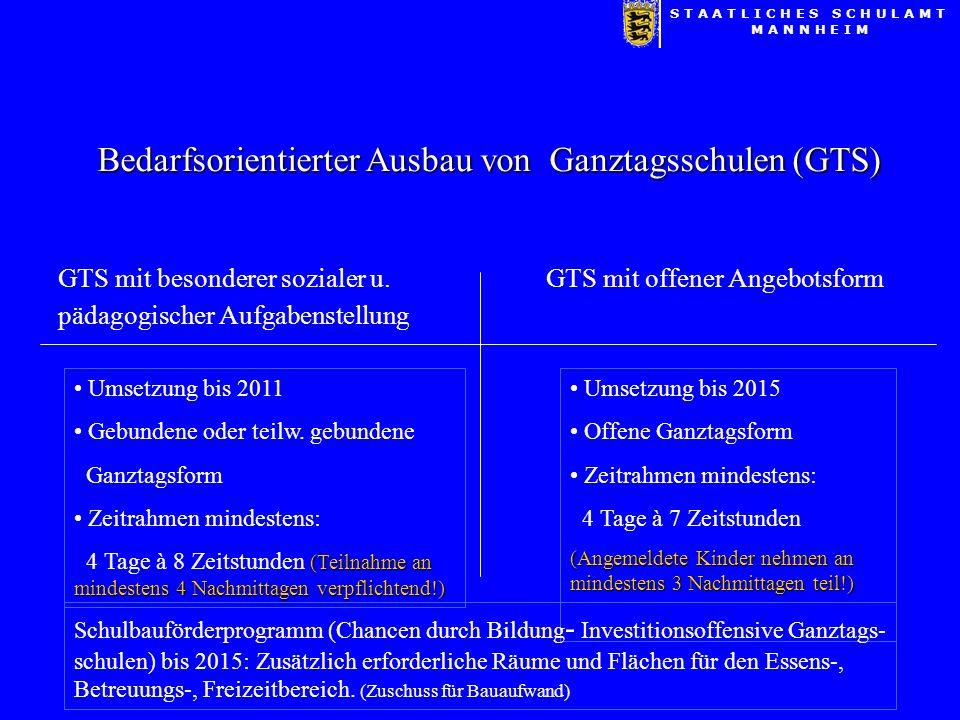 Bedarfsorientierter Ausbau von Ganztagsschulen (GTS) GTS mit besonderer sozialer u.