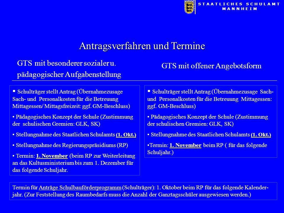 Antragsverfahren und Termine GTS mit besonderer sozialer u.