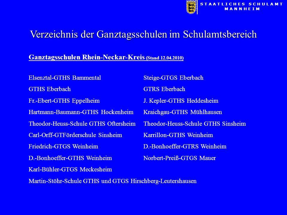 Verzeichnis der Ganztagsschulen im Schulamtsbereich Ganztagsschulen Rhein-Neckar-Kreis (Stand 12.04.2010) Elsenztal-GTHS BammentalSteige-GTGS Eberbach GTHS EberbachGTRS Eberbach Fr.-Ebert-GTHS EppelheimJ.