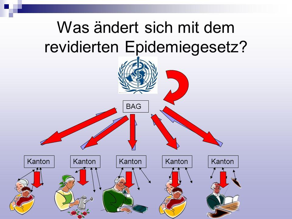 Was ändert sich mit dem revidierten Epidemiegesetz? BAG Kanton