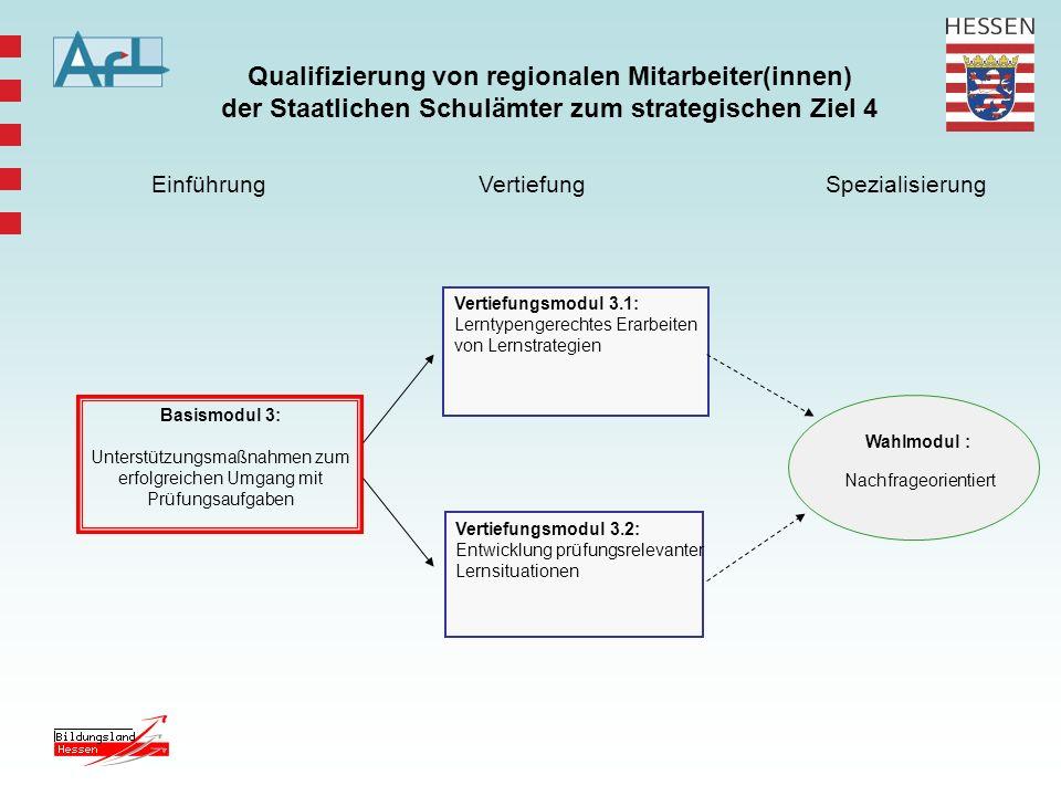 Qualifizierung von regionalen Mitarbeiter(innen) der Staatlichen Schulämter zum strategischen Ziel 4 Basismodul 3: Unterstützungsmaßnahmen zum erfolgr