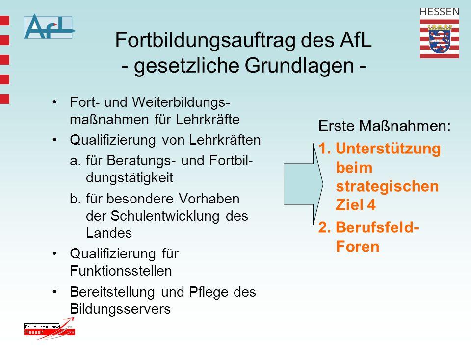 Fortbildungsauftrag des AfL - gesetzliche Grundlagen - Fort- und Weiterbildungs- maßnahmen für Lehrkräfte Qualifizierung von Lehrkräften a. für Beratu