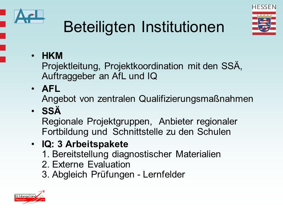 Beteiligten Institutionen HKM Projektleitung, Projektkoordination mit den SSÄ, Auftraggeber an AfL und IQ AFL Angebot von zentralen Qualifizierungsmaß