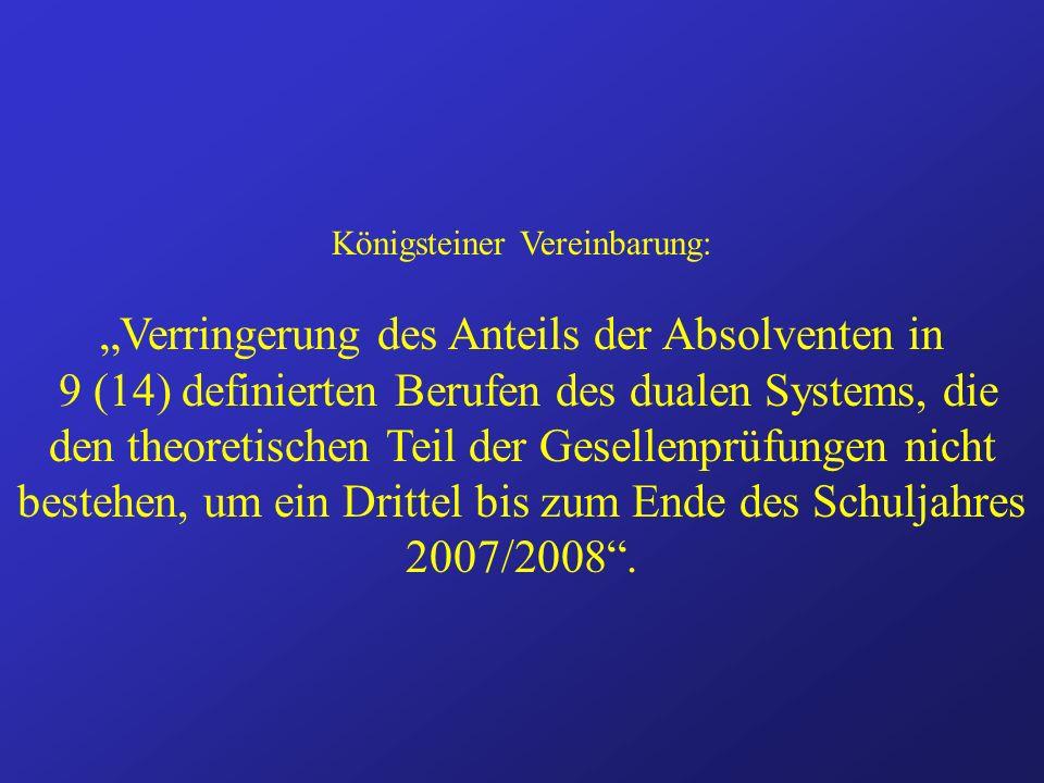 Königsteiner Vereinbarung: Verringerung des Anteils der Absolventen in 9 (14) definierten Berufen des dualen Systems, die den theoretischen Teil der Gesellenprüfungen nicht bestehen, um ein Drittel bis zum Ende des Schuljahres 2007/2008.