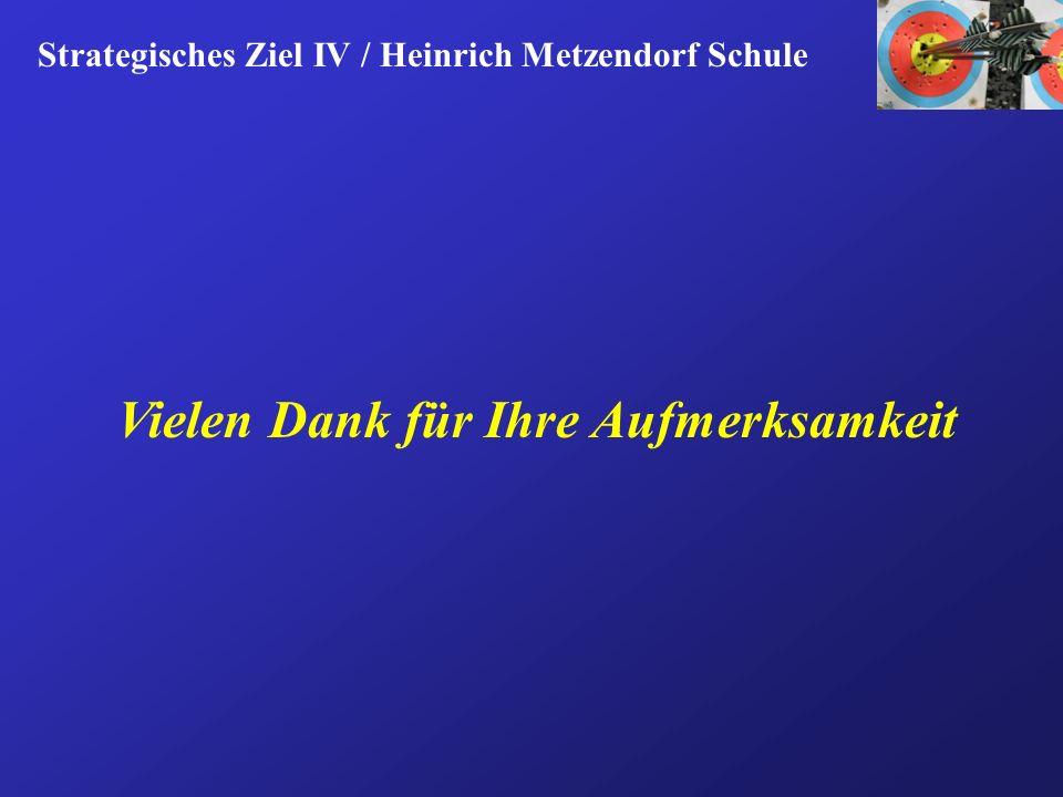 Vielen Dank für Ihre Aufmerksamkeit Strategisches Ziel IV / Heinrich Metzendorf Schule