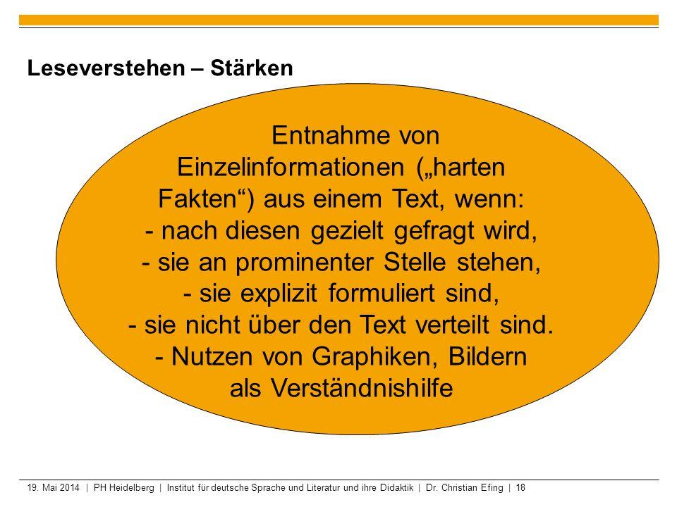19. Mai 2014 | PH Heidelberg | Institut für deutsche Sprache und Literatur und ihre Didaktik | Dr. Christian Efing | 18 Leseverstehen – Stärken Entnah