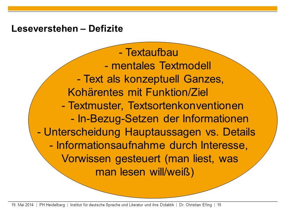19. Mai 2014 | PH Heidelberg | Institut für deutsche Sprache und Literatur und ihre Didaktik | Dr. Christian Efing | 19 Leseverstehen – Defizite - Tex