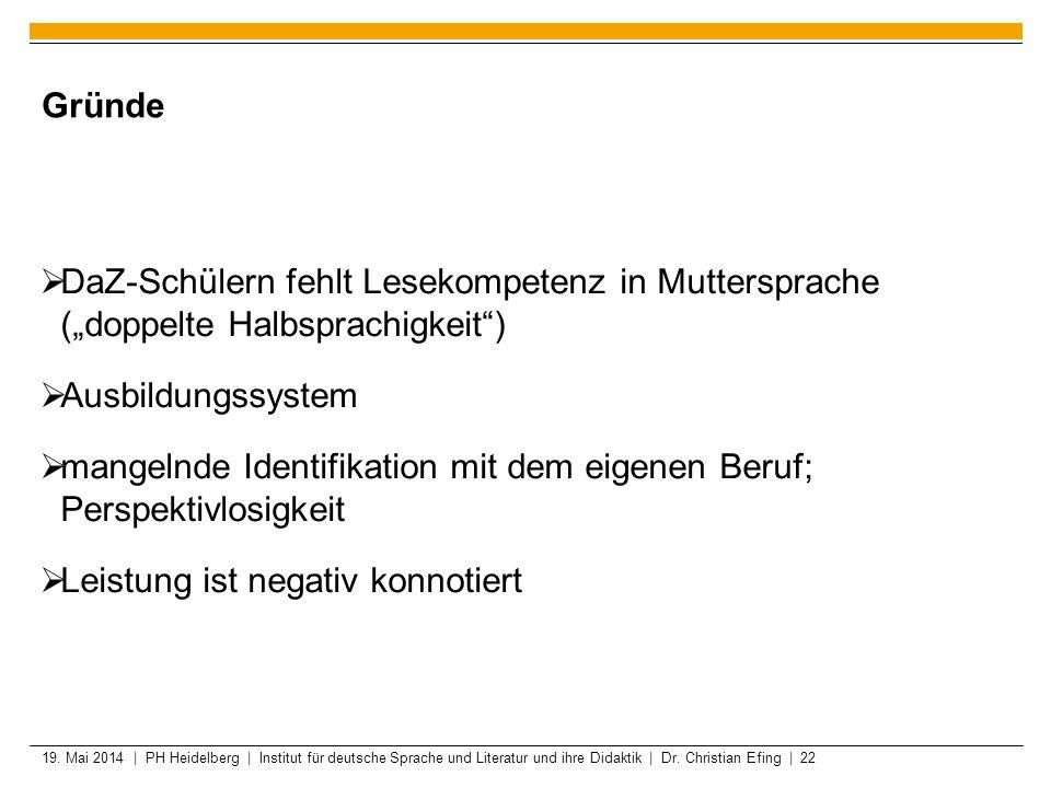 19. Mai 2014 | PH Heidelberg | Institut für deutsche Sprache und Literatur und ihre Didaktik | Dr. Christian Efing | 22 Gründe DaZ-Schülern fehlt Lese