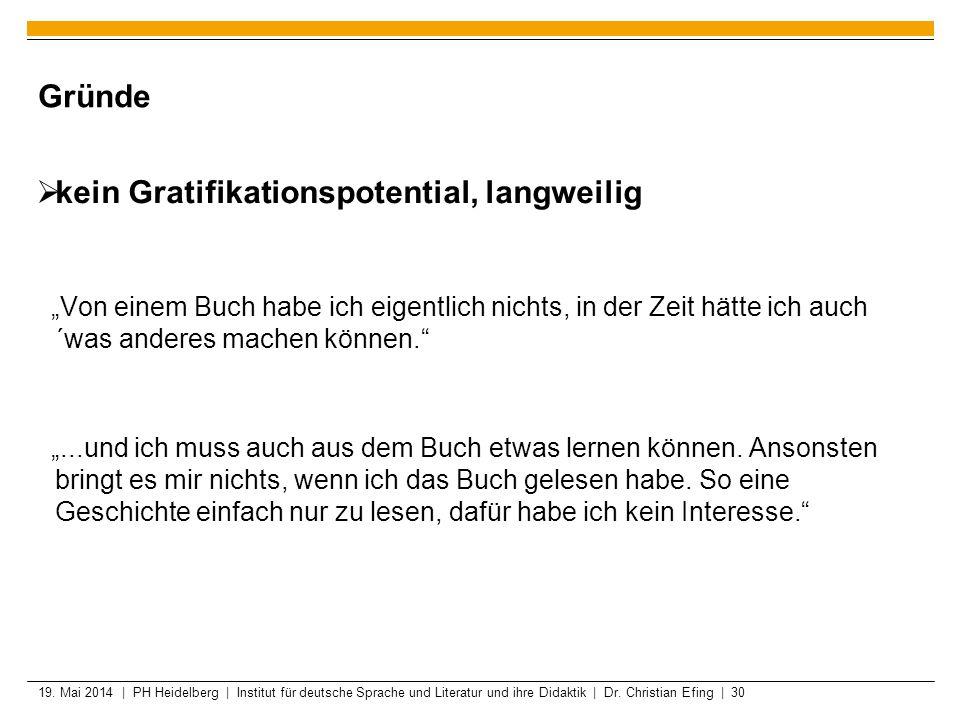 19. Mai 2014 | PH Heidelberg | Institut für deutsche Sprache und Literatur und ihre Didaktik | Dr. Christian Efing | 30 Gründe kein Gratifikationspote