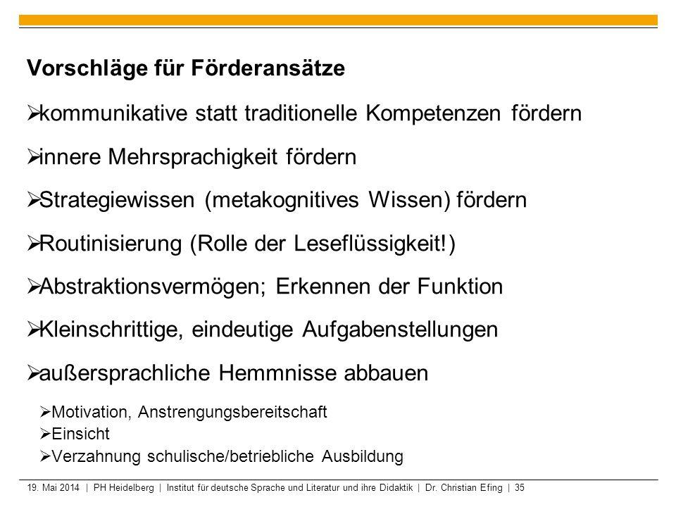 19. Mai 2014 | PH Heidelberg | Institut für deutsche Sprache und Literatur und ihre Didaktik | Dr. Christian Efing | 35 Vorschläge für Förderansätze k