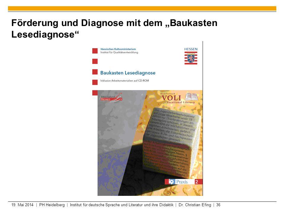 19. Mai 2014 | PH Heidelberg | Institut für deutsche Sprache und Literatur und ihre Didaktik | Dr. Christian Efing | 36 Förderung und Diagnose mit dem