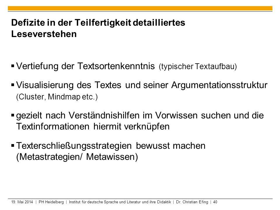 19. Mai 2014 | PH Heidelberg | Institut für deutsche Sprache und Literatur und ihre Didaktik | Dr. Christian Efing | 40 Defizite in der Teilfertigkeit